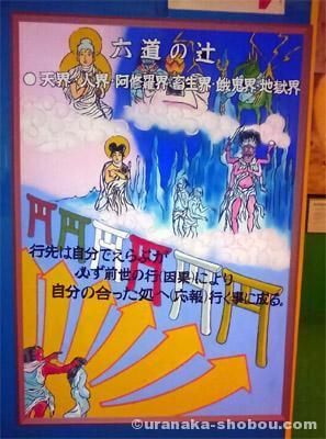伊豆極楽苑「六道の辻」