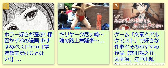 「WordPress Popular Posts」記事上の人気記事ランキング
